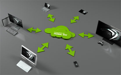 NVIDIA GRID Cloud