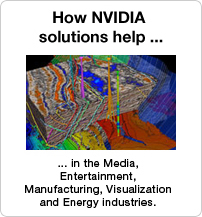 How NVIDIA solutions help….