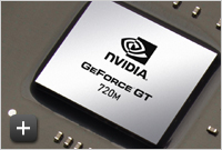 GeForce GT 720M