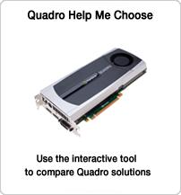 A Quadro 400 oferece recursos e performance de aplicativos